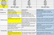 پیش بینی بازارهای مالی با انتخاب بایدن و ساخت واکسن کرونا